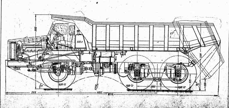 году производство МАЗ-530