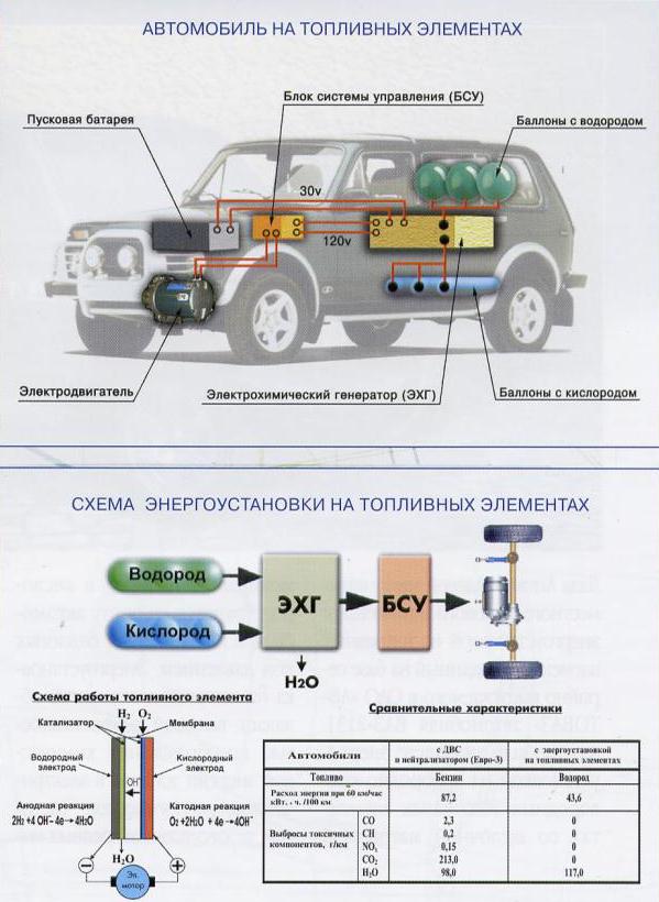 Водородная установка на авто схема