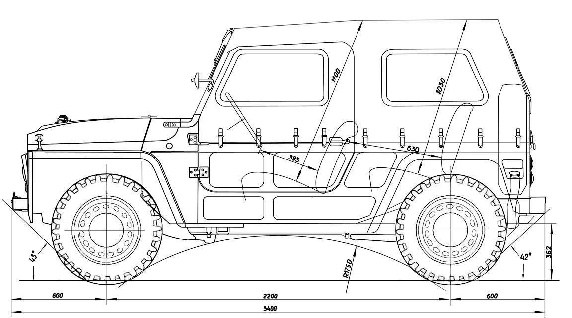 «Типажа легковых автомобилей